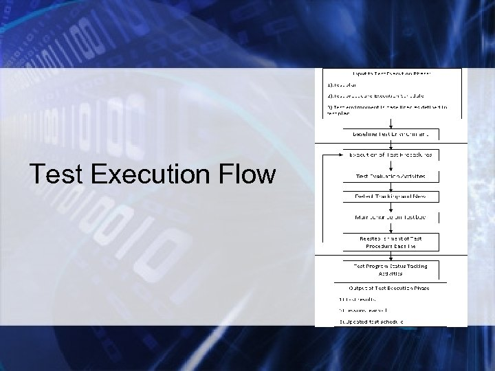 Test Execution Flow