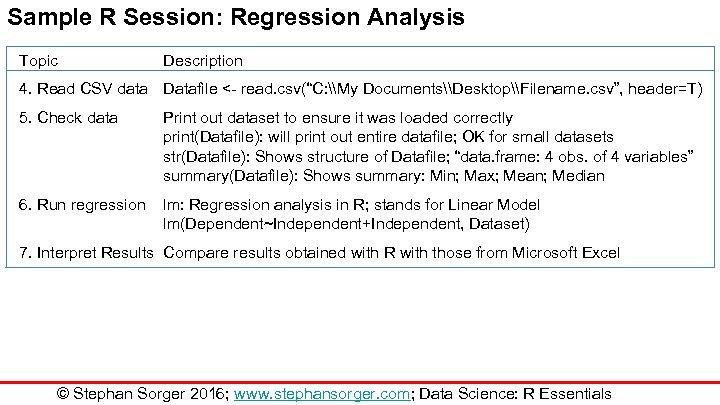 Sample R Session: Regression Analysis Topic Description 4. Read CSV data Datafile <- read.