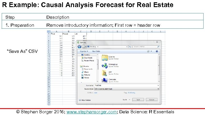 R Example: Causal Analysis Forecast for Real Estate Step Description 1. Preparation Remove introductory