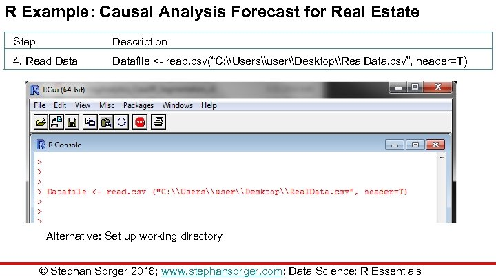 R Example: Causal Analysis Forecast for Real Estate Step Description 4. Read Datafile <-