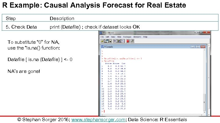 R Example: Causal Analysis Forecast for Real Estate Step Description 5. Check Data print