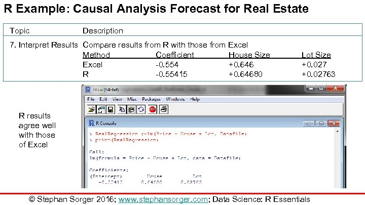 R Example: Causal Analysis Forecast for Real Estate Topic Description 7. Interpret Results Compare