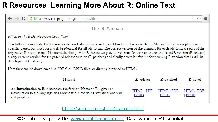 R Resources: Learning More About R: Online Text https: //cran. r-project. org/manuals. html ©