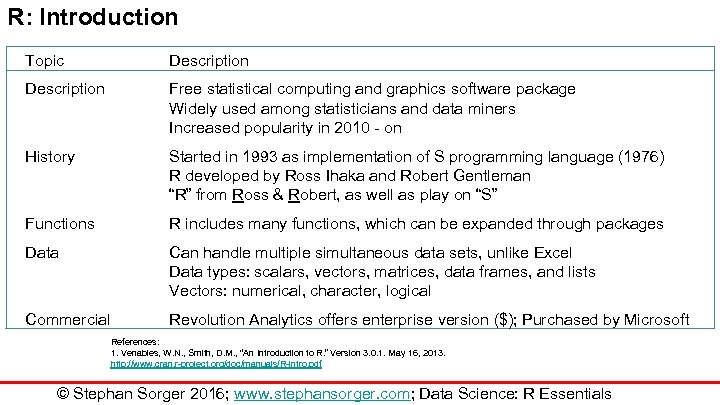 R: Introduction Topic Description Free statistical computing and graphics software package Widely used among