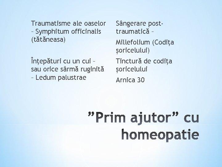 Traumatisme ale oaselor – Symphitum officinalis (tătăneasa) Sângerare posttraumatică – Înțepături cu un cui