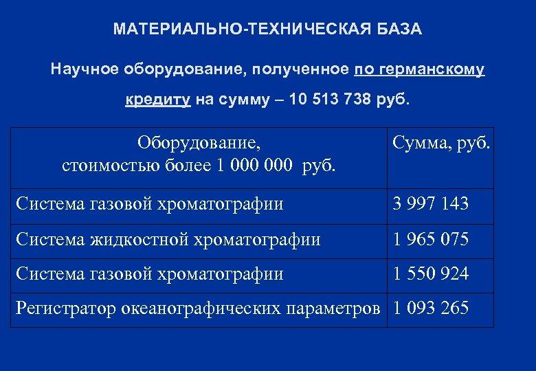 МАТЕРИАЛЬНО-ТЕХНИЧЕСКАЯ БАЗА Научное оборудование, полученное по германскому кредиту на сумму – 10 513 738