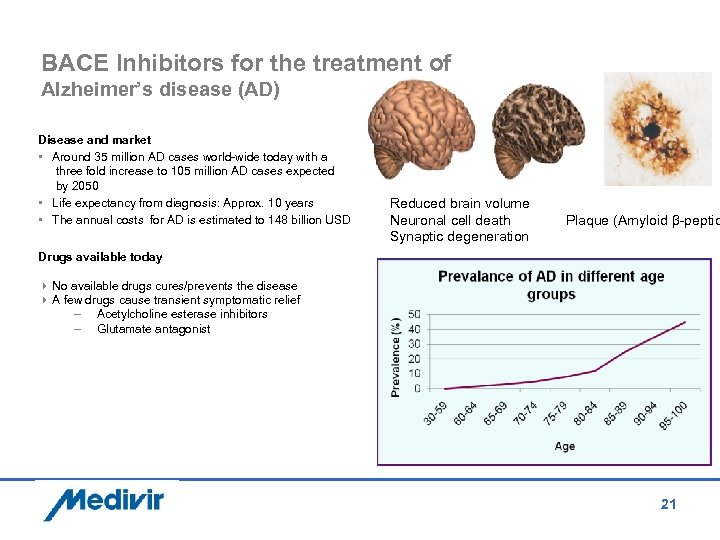 BACE Inhibitors for the treatment of Alzheimer's disease (AD) Disease and market • Around