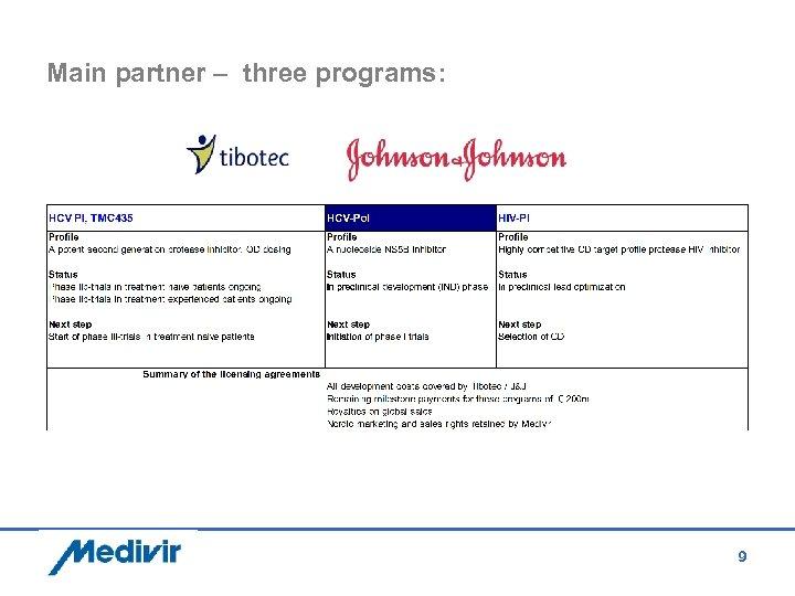 Main partner – three programs: 9