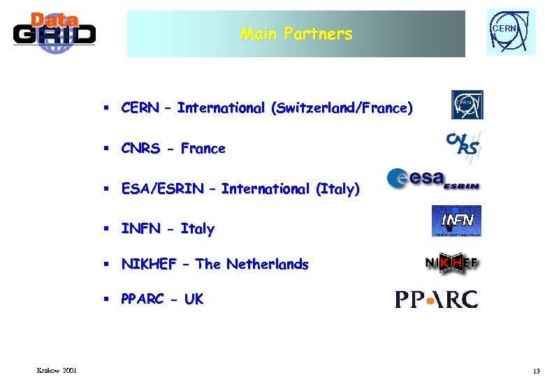 Main Partners CERN § CERN – International (Switzerland/France) § CNRS - France § ESA/ESRIN