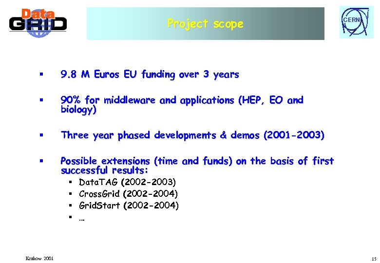 Project scope § 9. 8 M Euros EU funding over 3 years § 90%