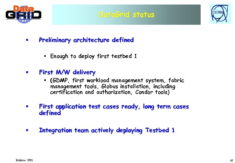 Data. Grid status § CERN Preliminary architecture defined § Enough to deploy first testbed