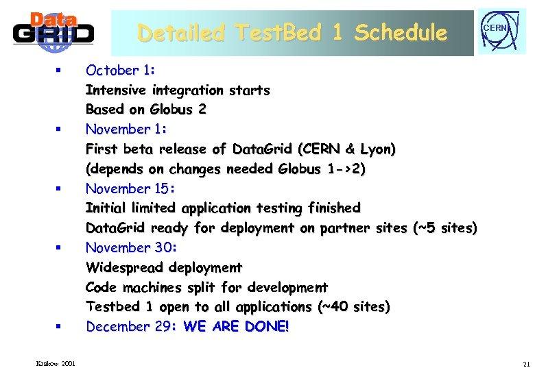 Detailed Test. Bed 1 Schedule § § § Krakow 2001 CERN October 1: Intensive