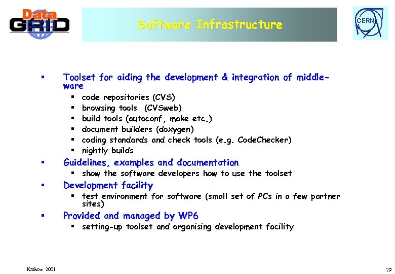 Software Infrastructure § CERN Toolset for aiding the development & integration of middleware §