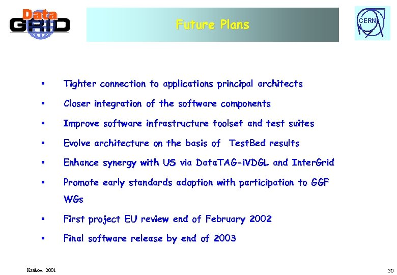 Future Plans § Tighter connection to applications principal architects § Closer integration of the