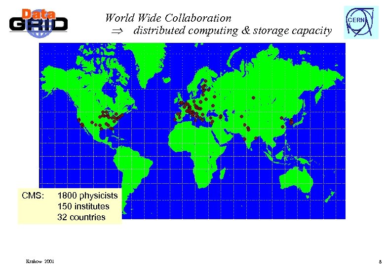 World Wide Collaboration distributed computing & storage capacity CMS: Krakow 2001 CERN 1800 physicists