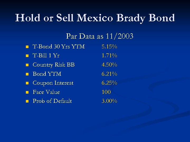 Hold or Sell Mexico Brady Bond Par Data as 11/2003 n n n n