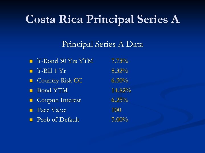 Costa Rica Principal Series A Data n n n n T-Bond 30 Yrs YTM