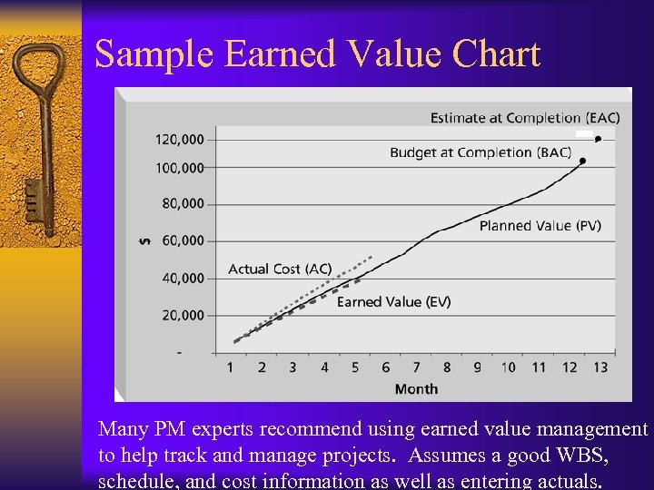 Sample Earned Value Chart Many PM experts recommend using earned value management to help
