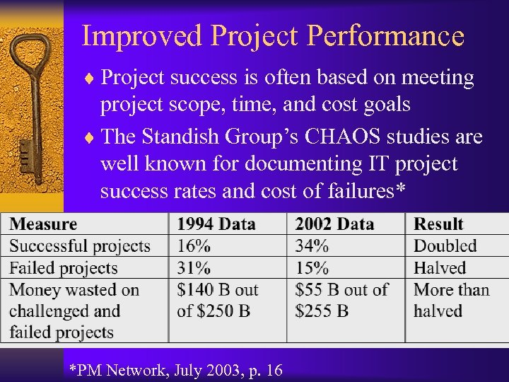 Improved Project Performance ¨ Project success is often based on meeting project scope, time,
