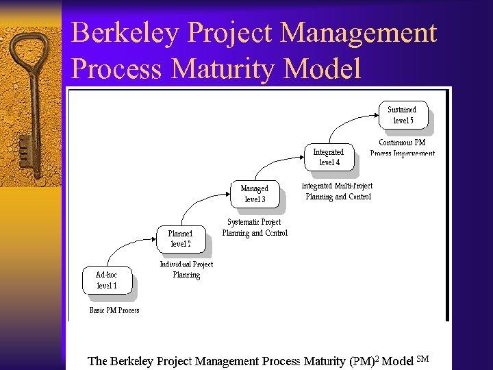Berkeley Project Management Process Maturity Model