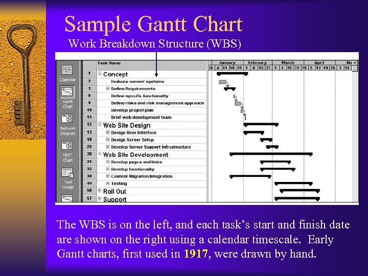 Sample Gantt Chart Work Breakdown Structure (WBS) The WBS is on the left, and