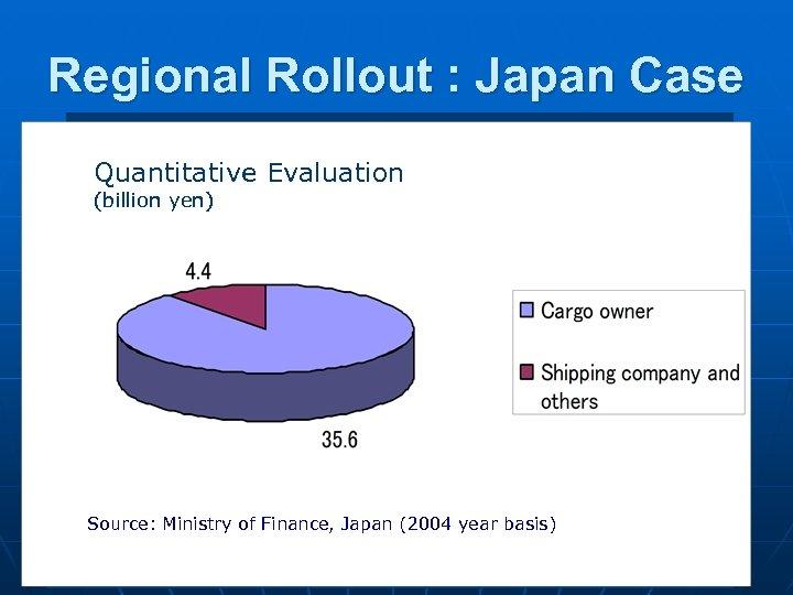 Regional Rollout : Japan Case Conduct regularly since 1991 Quantitative Evaluation n (billion yen)