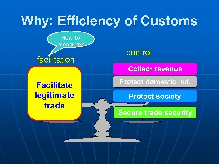 Why: Efficiency of Customs How to measure? facilitation control Collect revenue Facilitate legitimate trade