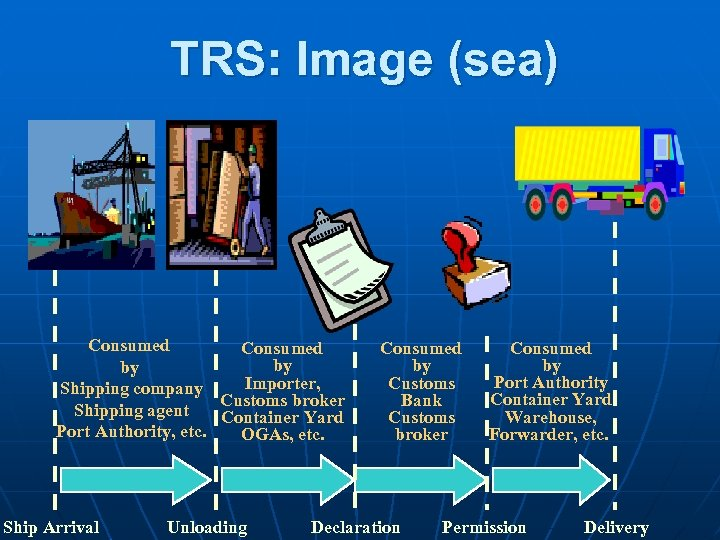 TRS: Image (sea) Consumed by by Importer, Shipping company Customs broker Shipping agent Container