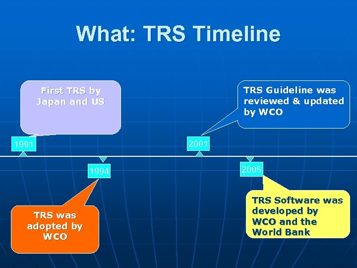 What: TRS Timeline TRS Guideline was reviewed & updated by WCO First TRS by