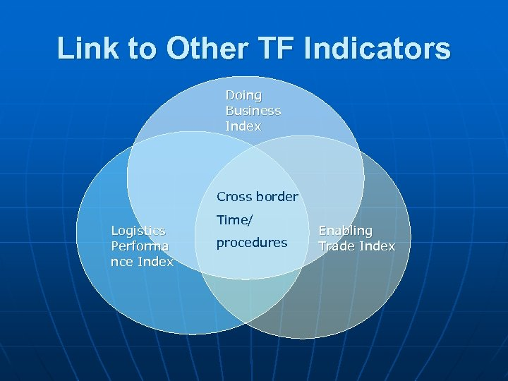 Link to Other TF Indicators Doing Business Index Cross border Logistics Performa nce Index