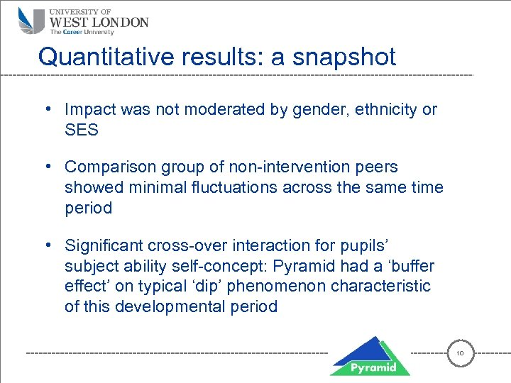 Quantitative results: a snapshot • Impact was not moderated by gender, ethnicity or SES