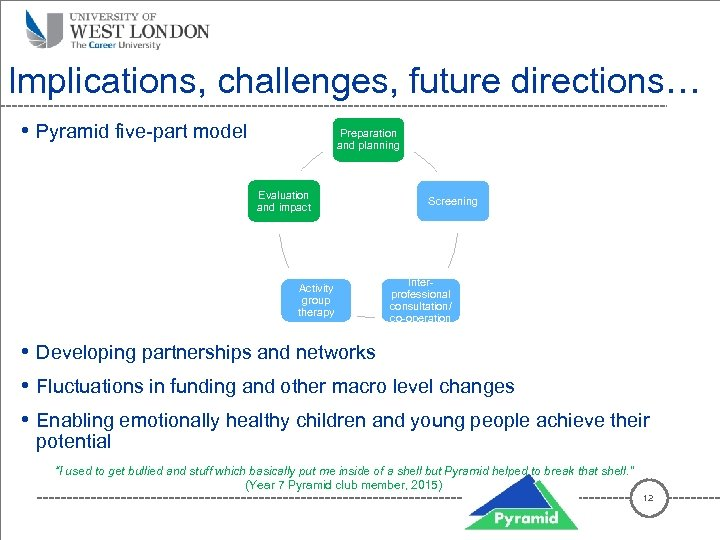 Implications, challenges, future directions… • Pyramid five-part model Preparation and planning Evaluation and impact