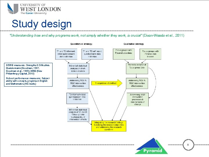 """Study design """"Understanding how and why programs work, not simply whether they work, is"""