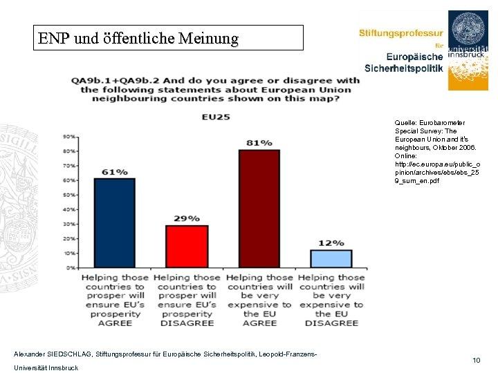 ENP und öffentliche Meinung Quelle: Eurobarometer Special Survey: The European Union and it's neighbours,