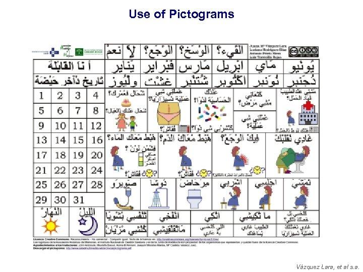 Use of Pictograms Vázquez Lara, et al s. a.
