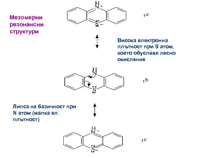 Мезомерни резонансни структури Висока електронна плътност при S атом, което обуславя лесно окисление Липса