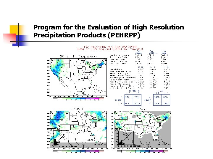 Program for the Evaluation of High Resolution Precipitation Products (PEHRPP)