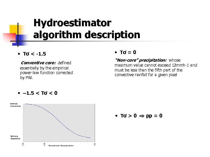 Hydroestimator algorithm description • Tơ < -1. 5 Conventive core: defined essentially by the