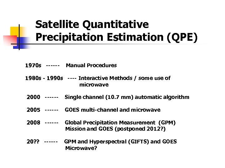 Satellite Quantitative Precipitation Estimation (QPE) 1970 s ------ Manual Procedures 1970 s 1980 s