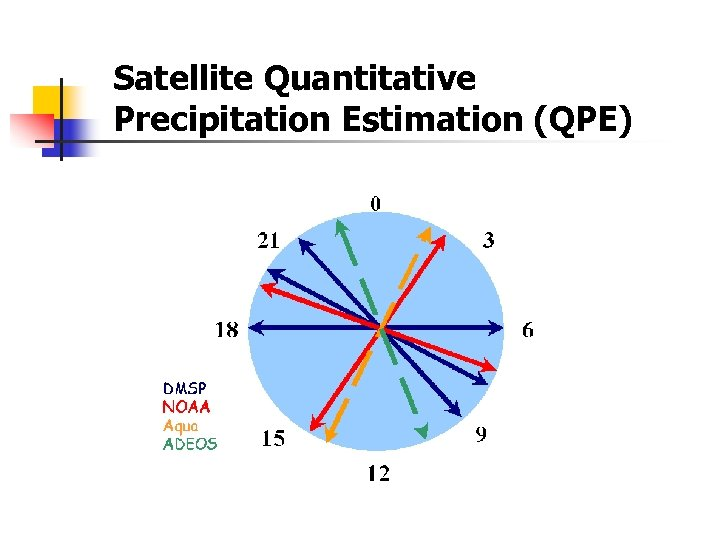 Satellite Quantitative Precipitation Estimation (QPE)