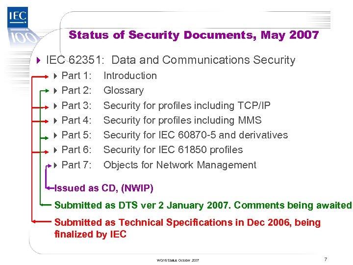 TC 57 IEC TC 57 WG 15 —