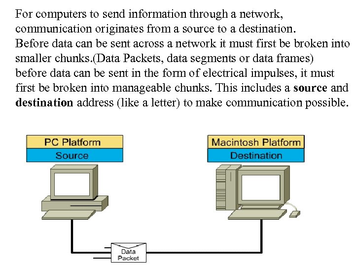For computers to send information through a network, communication originates from a source to