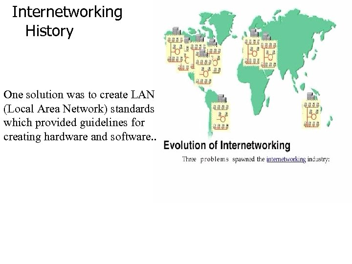 Internetworking History One solution was to create LAN (Local Area Network) standards which provided