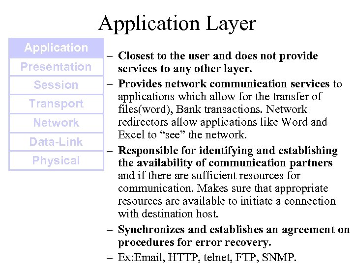 Application Layer Application Presentation Session Transport Network Data-Link Physical – Closest to the user