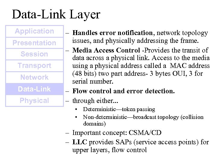Data-Link Layer Application Presentation Session Transport Network Data-Link Physical – Handles error notification, network