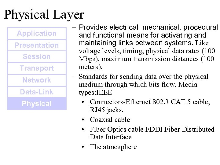 Physical Layer Application Presentation Session Transport Network Data-Link Physical – Provides electrical, mechanical, procedural