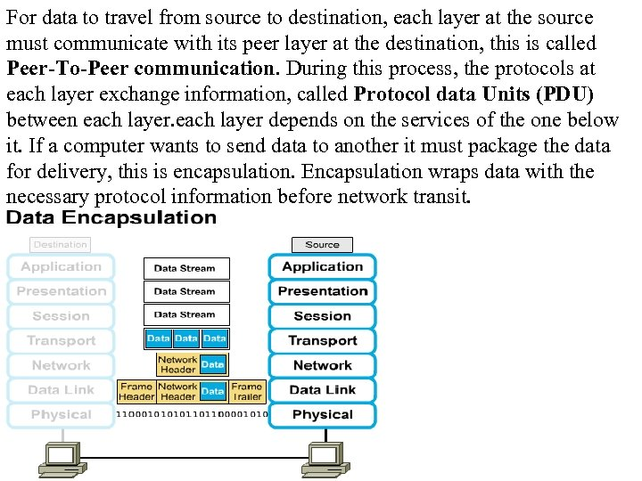 For data to travel from source to destination, each layer at the source must
