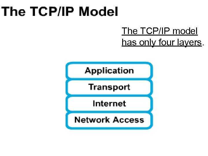 The TCP/IP model has only four layers.