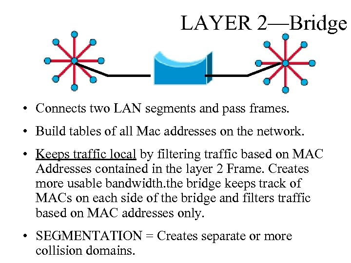 LAYER 2—Bridge • Connects two LAN segments and pass frames. • Build tables of