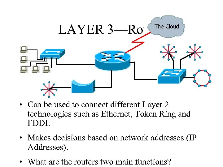 LAYER 3—Router The Cloud • Can be used to connect different Layer 2 technologies